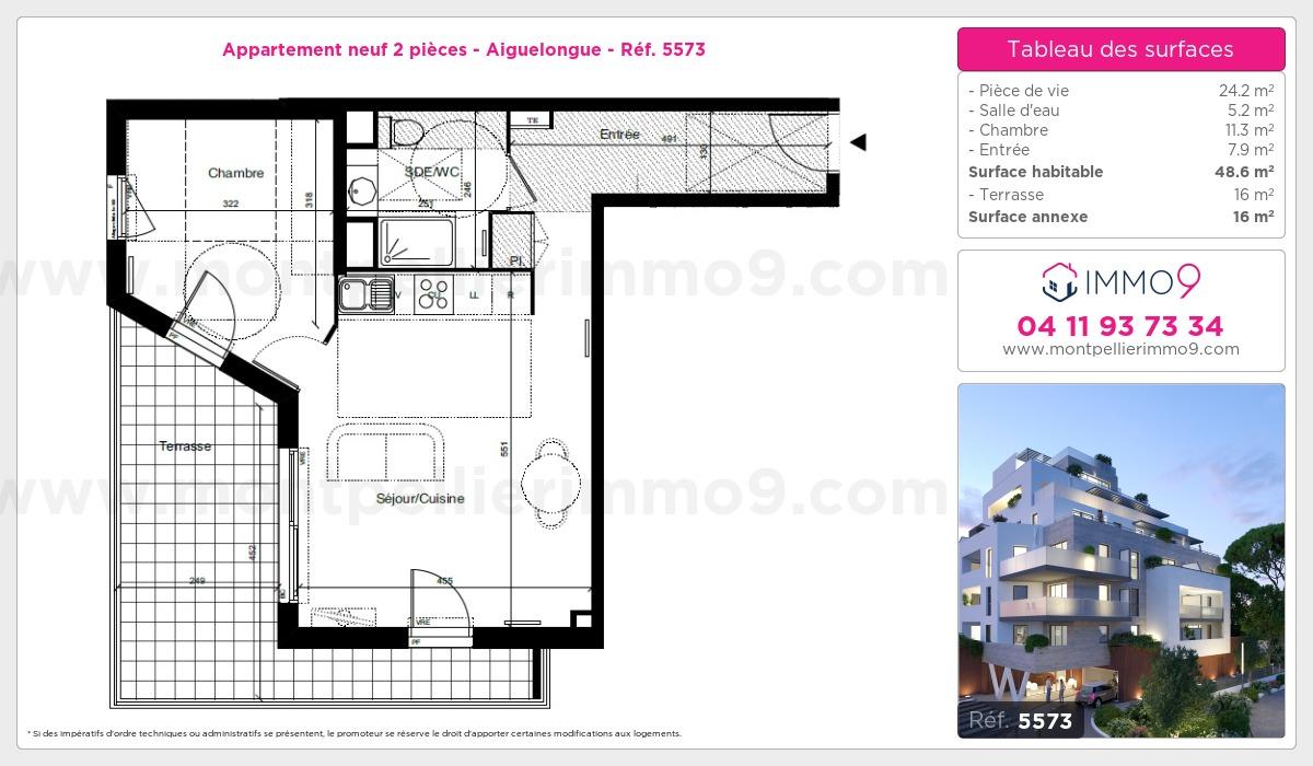 Plan T2